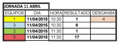 Torneo futbol APA  2015-RESULTADOSJornada 11 abril